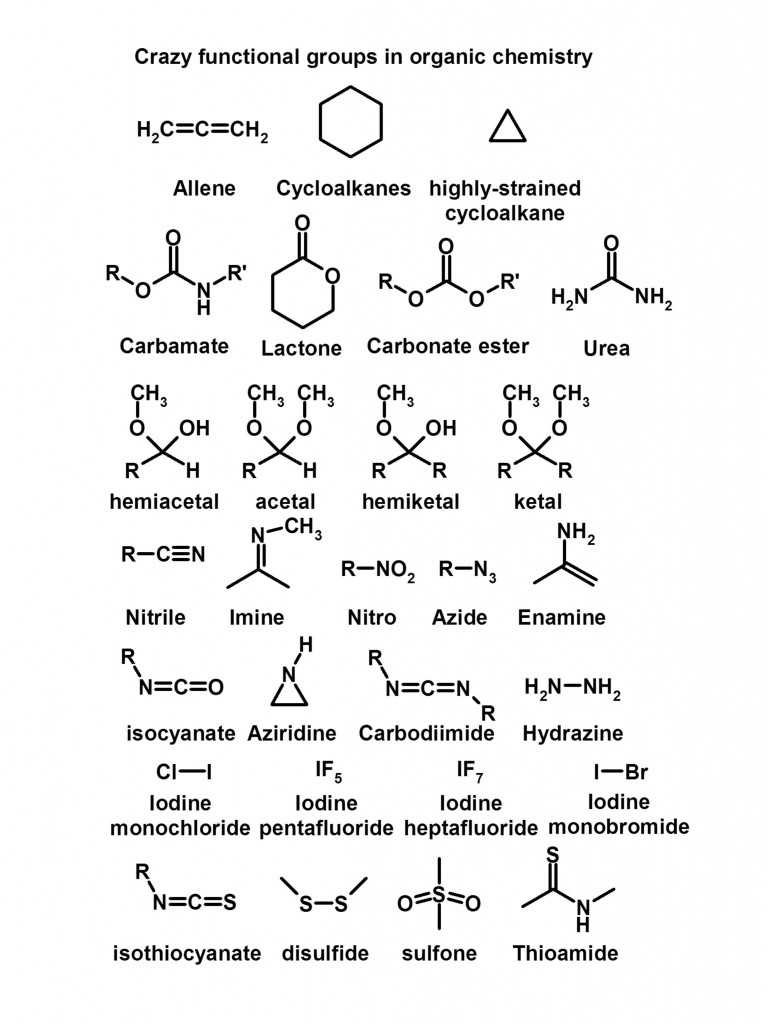 crazy functional groups