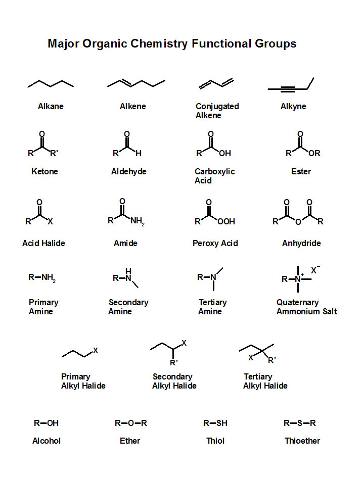 functional groups in organic chemistry with diagrams. Black Bedroom Furniture Sets. Home Design Ideas