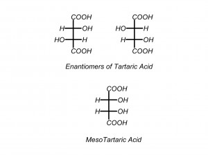 Fischer projections of tartaric acid